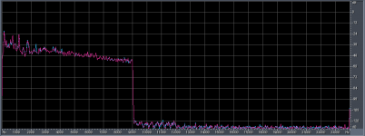 HE-AAC mit 64 kbps - Frequenzgang Kern-Codec.png