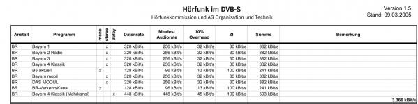 ARD Hfk-TP - Vorplanung.png