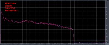 MDR Kultur - Sprache - Astra TP93 320 kbps MP2.png