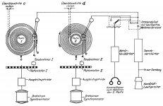 RRG Schallplattenwechsel Grafik.jpg