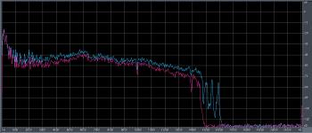 NDR Hitparade - Billy Idol 17m12s - 10 kHz + 14 kHz.png