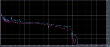 NDR Hitparade - Rod Steward 40m32s - 10 kHz + 14 kHz.png