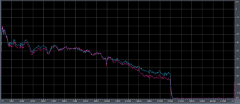 NDR Hitparade - Moderation ohne Bett 29m20s-29m25s - 10 kHz.png