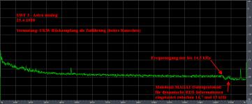 SWF 3 - Audio-Spektrum Astra analog 1998 - Stille.png