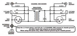 ART DTI - Flow Chart.jpg